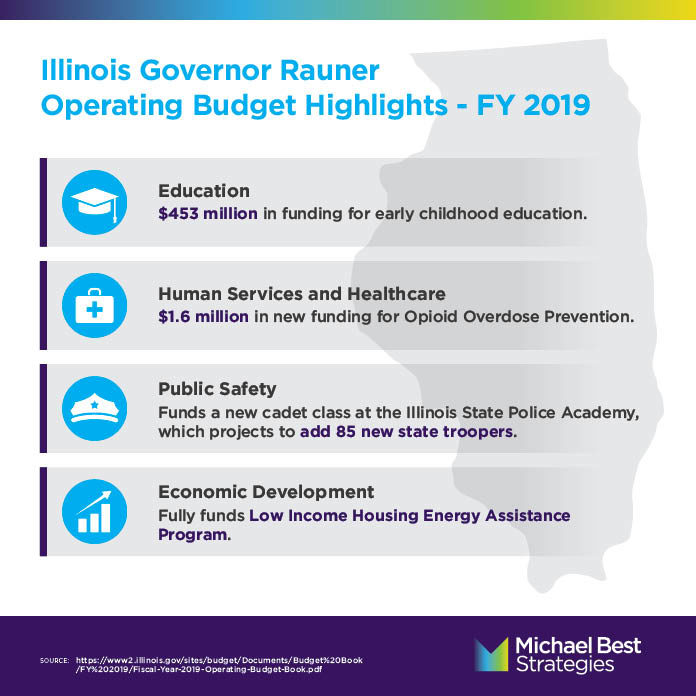 MBS-18_007-Q1-IL-Budget-infographic