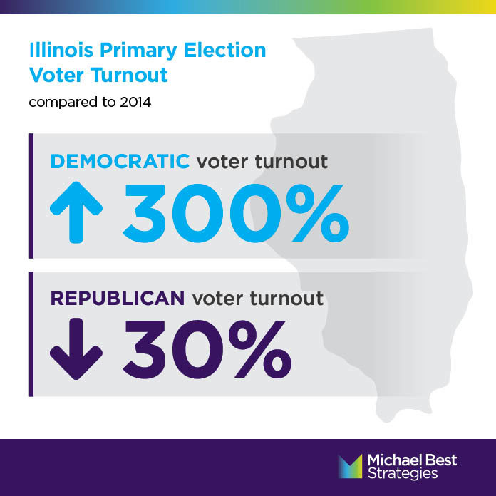 IL-Election-infographic