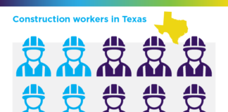 Immigrant construction workers infographic