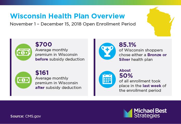 Wisconsin Open Enrollment Overview – Michael Best Strategies