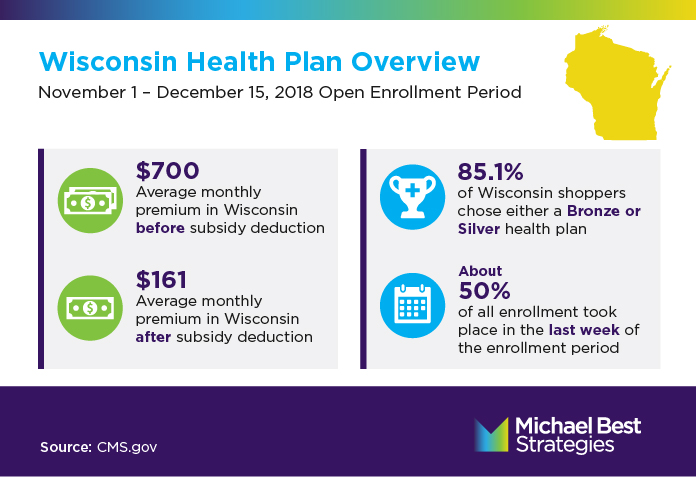 Wisconsin Open Enrollment Overview
